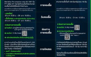 พร้อม! กสิกรไทยเปิดรับจองซื้อหุ้น OR ผ่าน 2 ช่องทาง 24 ม.ค.ถึง 2 ก.พ. (เที่ยง) 2564